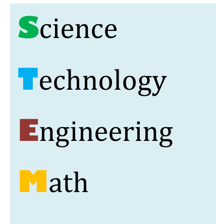 Graphic spelling out STEM Acronym -Science, Technology, Enginerring and Math