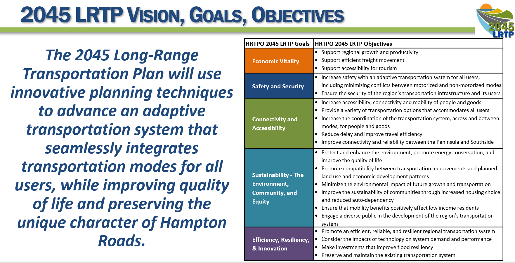 Collection of text and a table graphic outlining the 2045 LRTP Vision, Goals, and Objectives